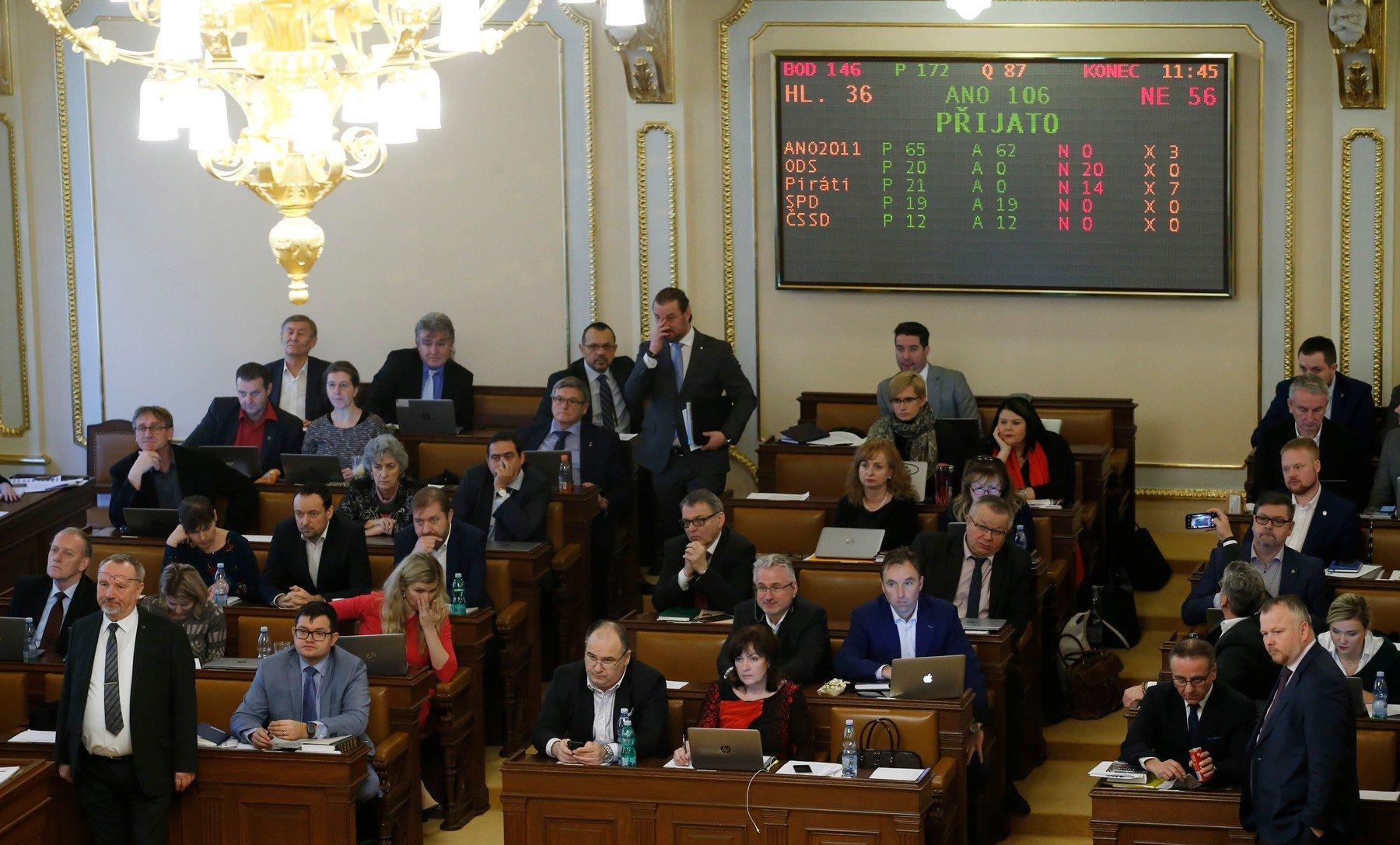 Poslanci KSČM a ČSSD hlasují o zdanění církevních restitucí