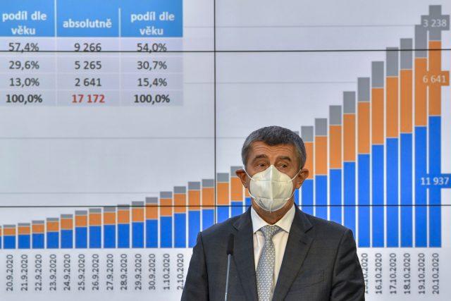 Premiér Andrej Babiš na tiskové konferenci po mimořádném jednání vlády k dalším opatřením proti šíření koronaviru