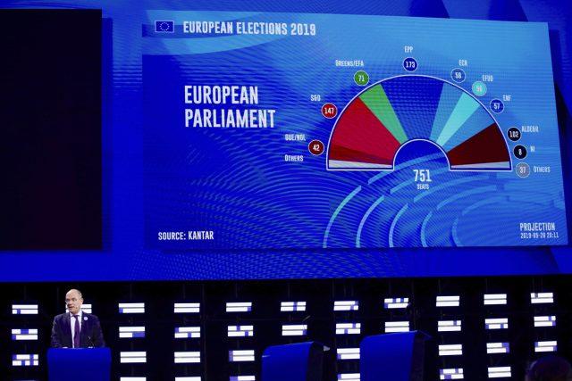 Průběžné výsledky voleb do Evropského parlamentu