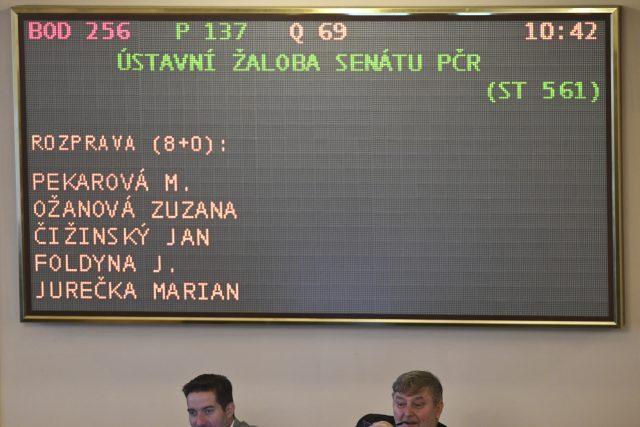 Ústavní žaloba na prezidenta Zemana nakonec ve sněmovně podle očekávání neprošla