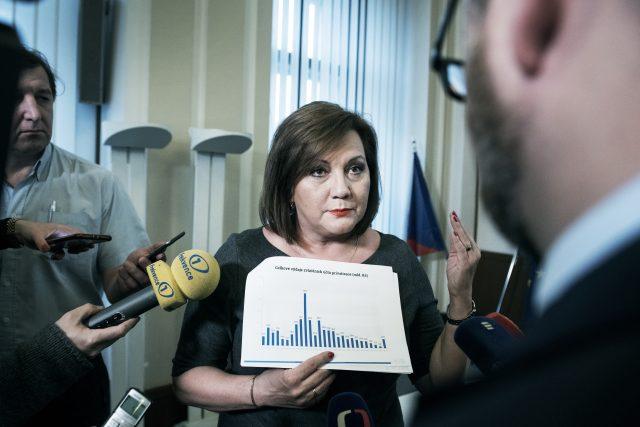 Alena Schillerová | foto: Michaela Danelová,  iROZHLAS.cz