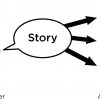 vyprávění, příběh